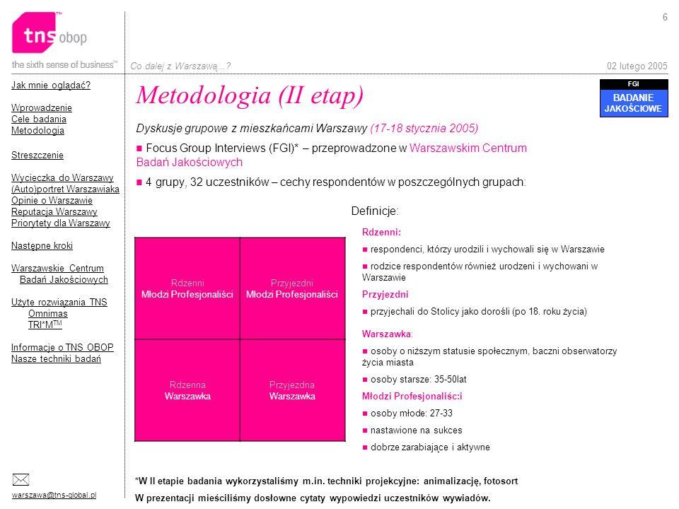 Metodologia (II etap) BADANIE. JAKOŚCIOWE. FGI. Dyskusje grupowe z mieszkańcami Warszawy (17-18 stycznia 2005)
