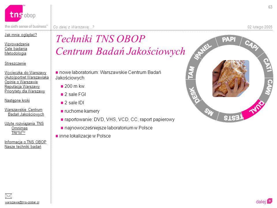 Techniki TNS OBOP Centrum Badań Jakościowych