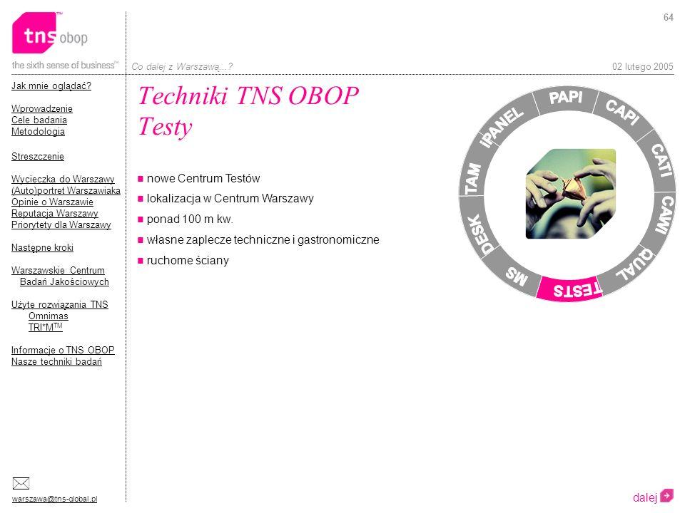 Techniki TNS OBOP Testy