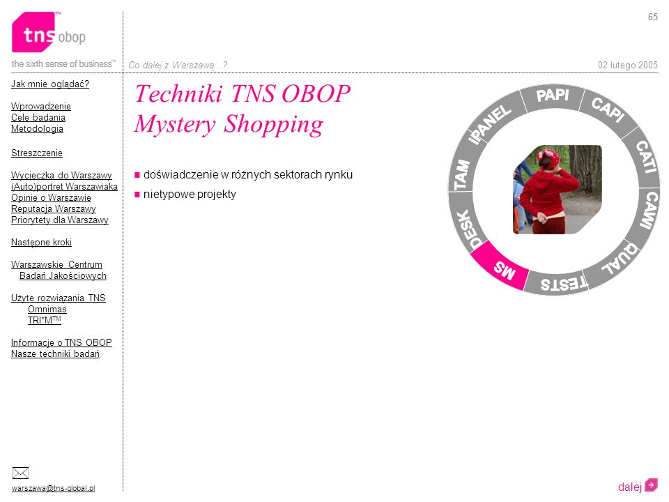 Techniki TNS OBOP Mystery Shopping