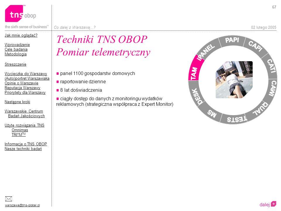 Techniki TNS OBOP Pomiar telemetryczny