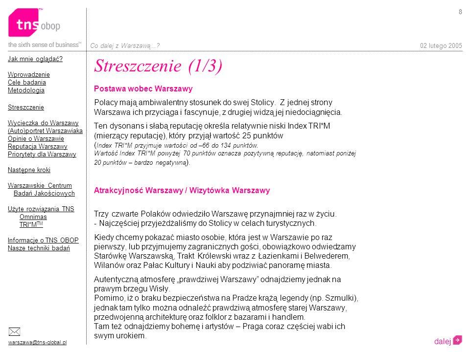 Streszczenie (1/3) Postawa wobec Warszawy