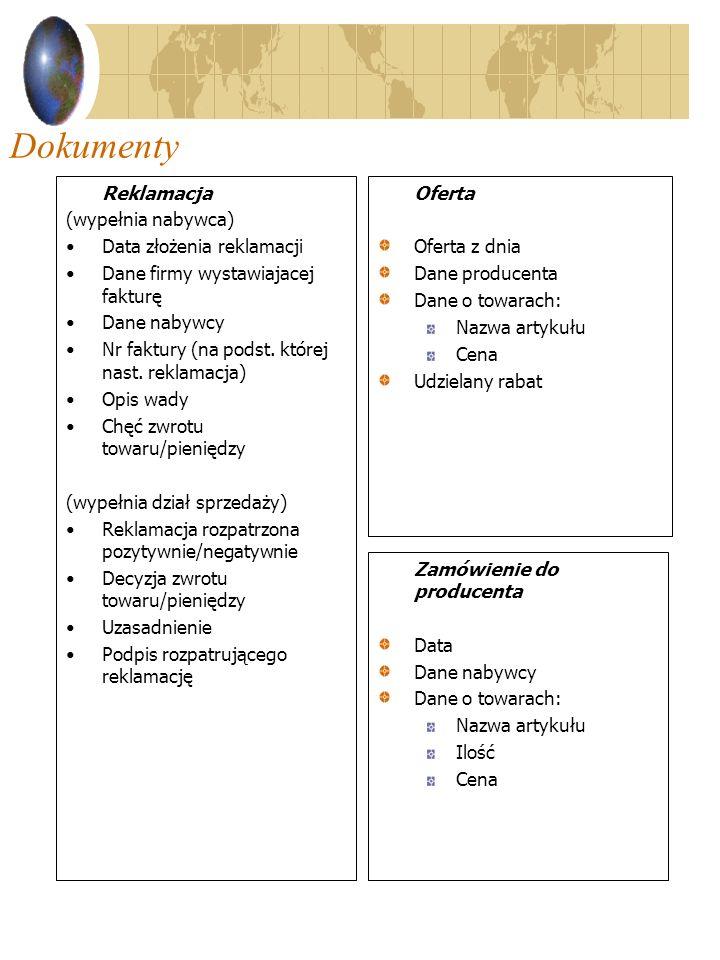 Dokumenty Reklamacja (wypełnia nabywca) Data złożenia reklamacji
