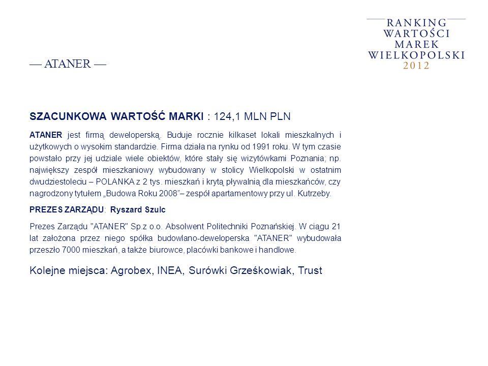 — ATANER — SZACUNKOWA WARTOŚĆ MARKI : 124,1 MLN PLN