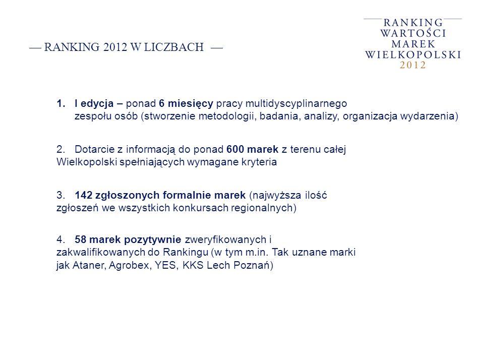 — RANKING 2012 W LICZBACH — I edycja – ponad 6 miesięcy pracy multidyscyplinarnego.