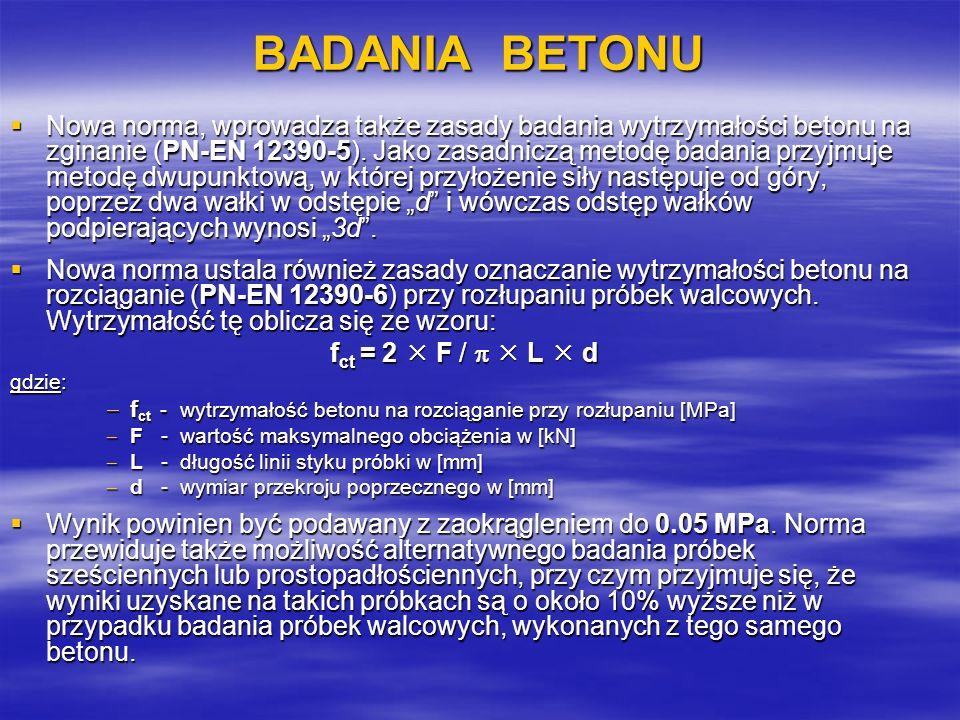 BADANIA BETONU