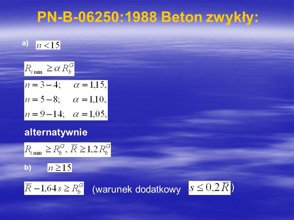 PN-B-06250:1988 Beton zwykły: a) alternatywnie b) ) (warunek dodatkowy