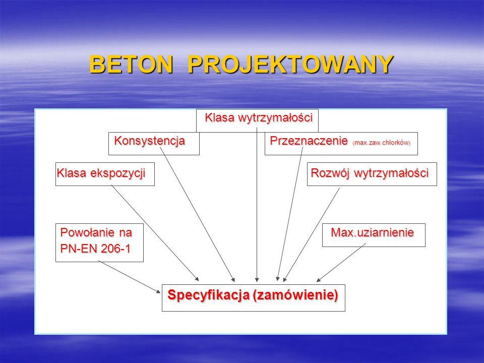 BETON PROJEKTOWANY Klasa wytrzymałości