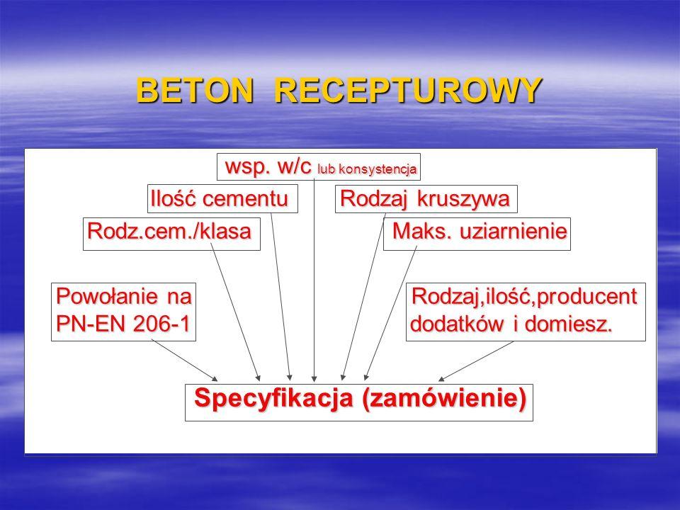 BETON RECEPTUROWY wsp. w/c lub konsystencja