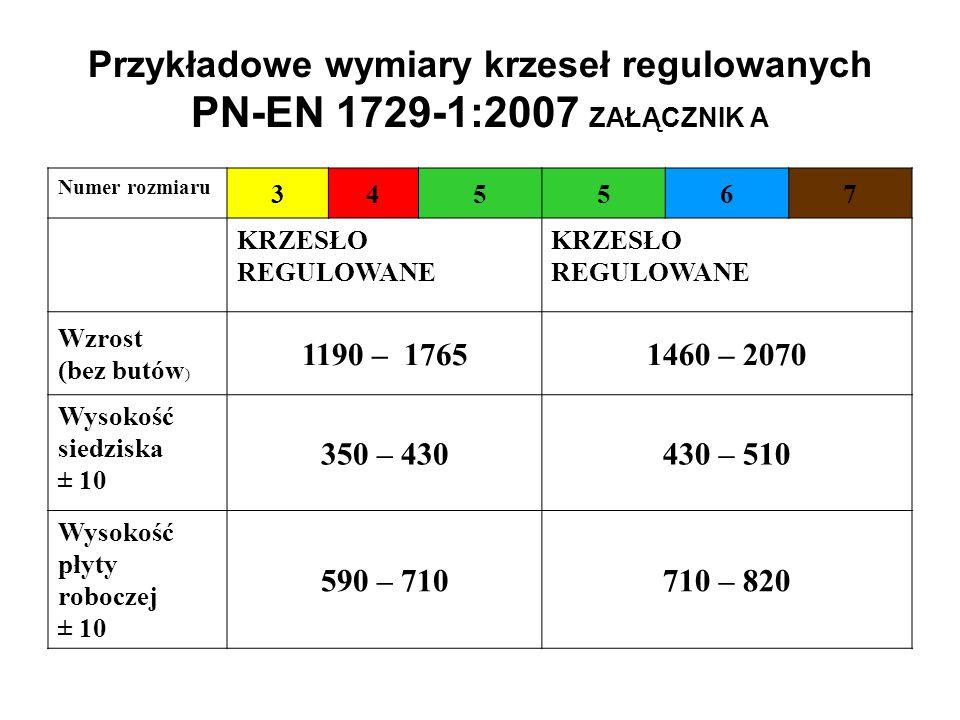 Przykładowe wymiary krzeseł regulowanych PN-EN 1729-1:2007 ZAŁĄCZNIK A