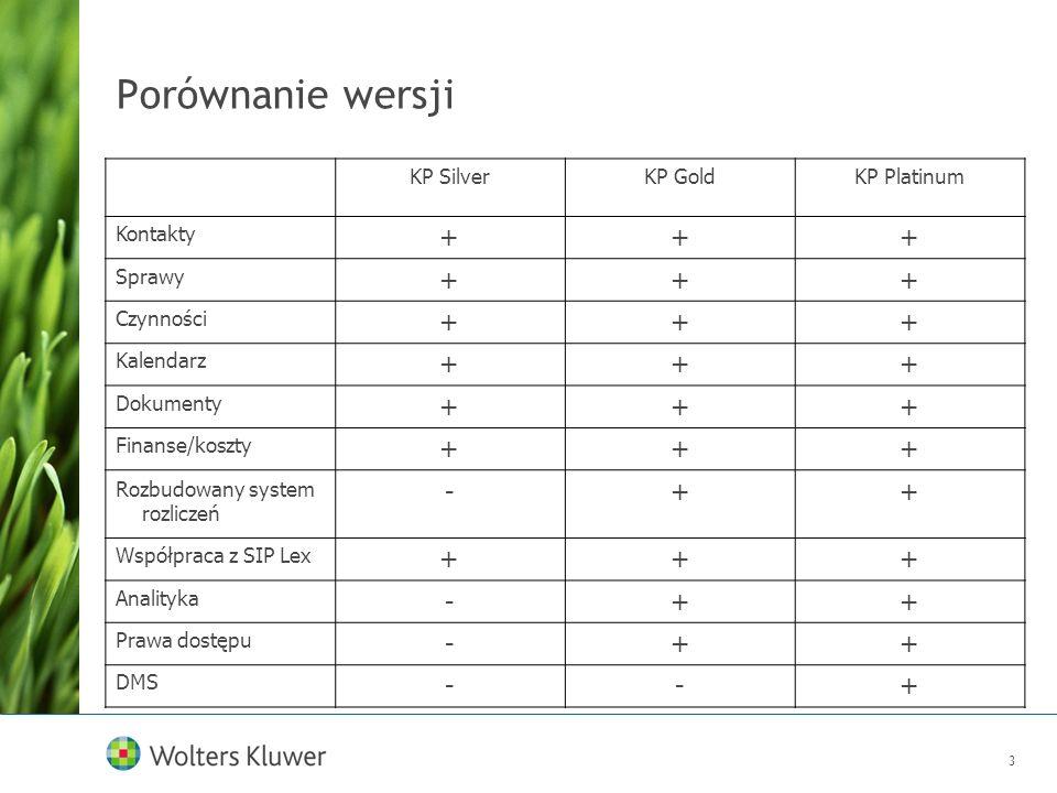 Porównanie wersji + - KP Silver KP Gold KP Platinum Kontakty Sprawy