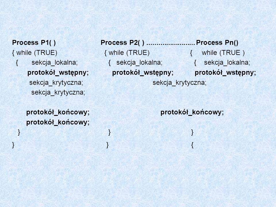Process P1( ) Process P2( ) ......................... Process Pn()