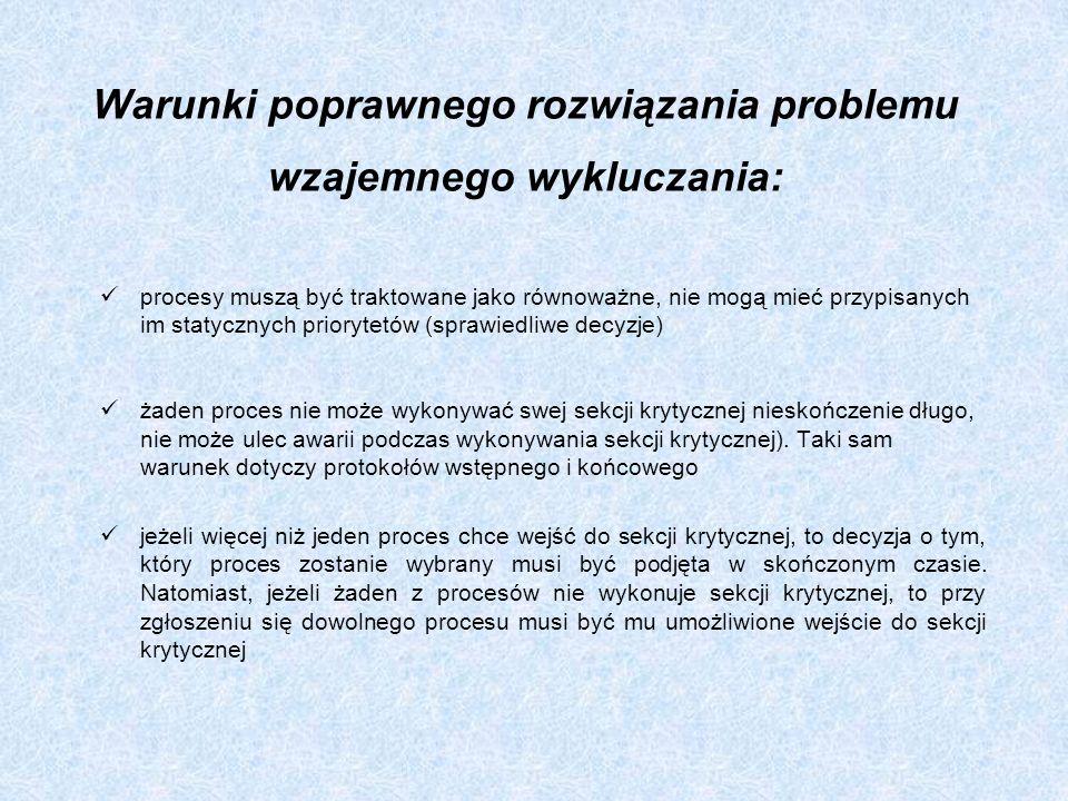 Warunki poprawnego rozwiązania problemu wzajemnego wykluczania: