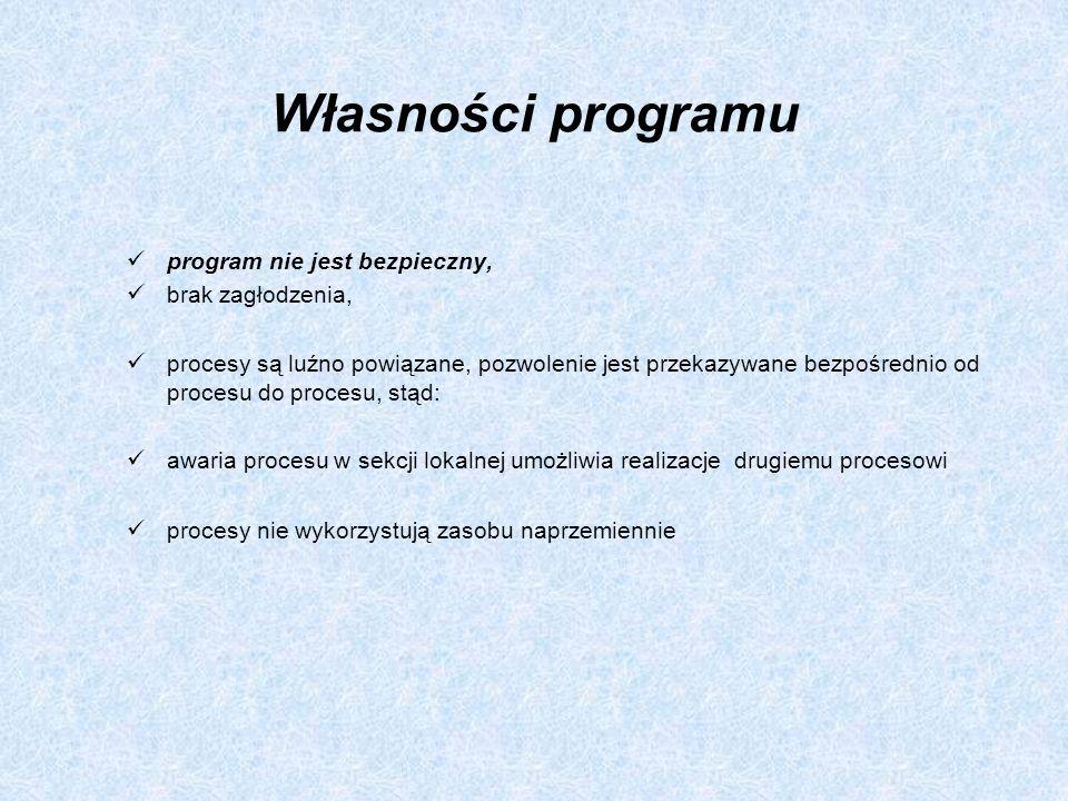 Własności programu program nie jest bezpieczny, brak zagłodzenia,