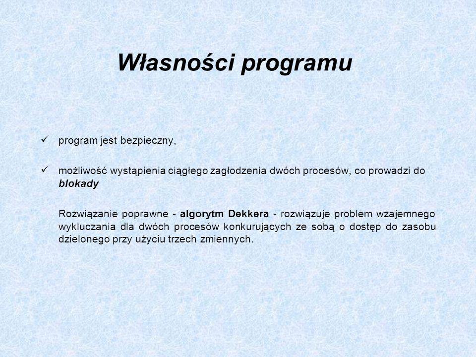 Własności programu program jest bezpieczny,