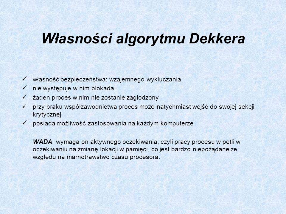 Własności algorytmu Dekkera