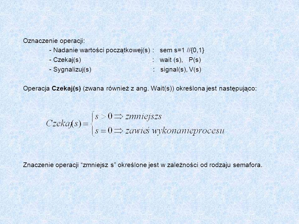 Oznaczenie operacji: - Nadanie wartości początkowej(s) : sem s=1 //{0,1}