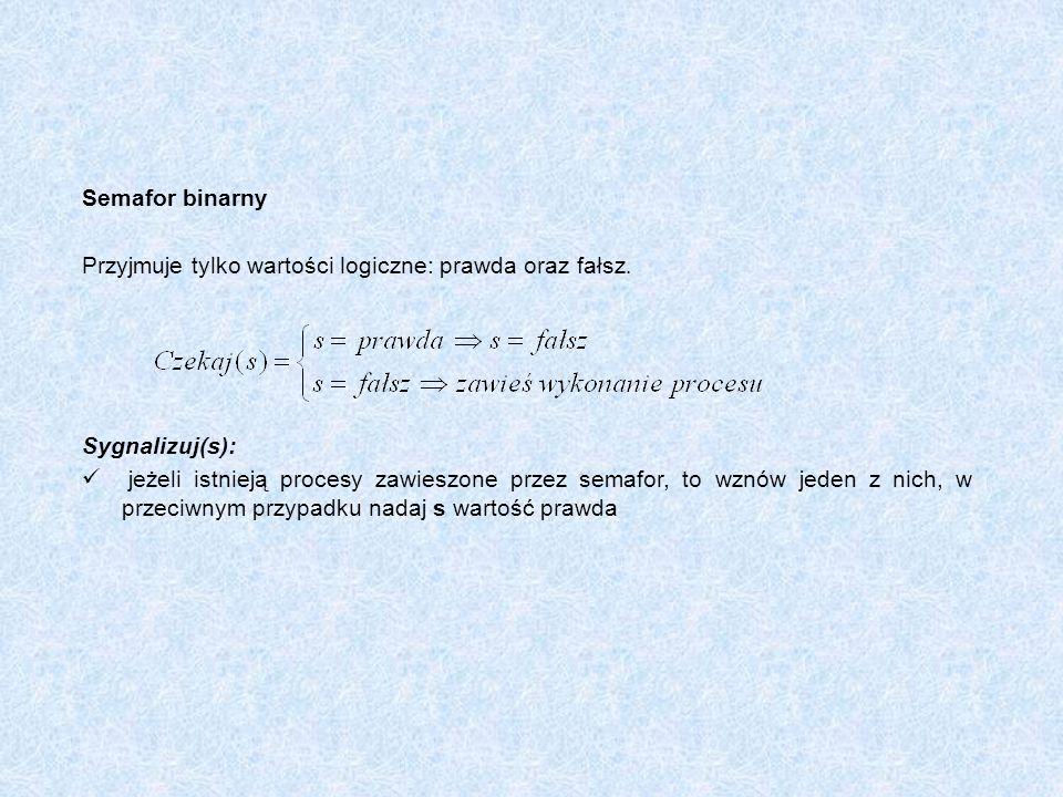 Semafor binarny Przyjmuje tylko wartości logiczne: prawda oraz fałsz. Sygnalizuj(s):