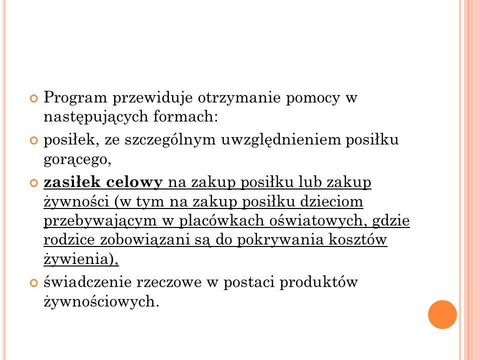 Program przewiduje otrzymanie pomocy w następujących formach: