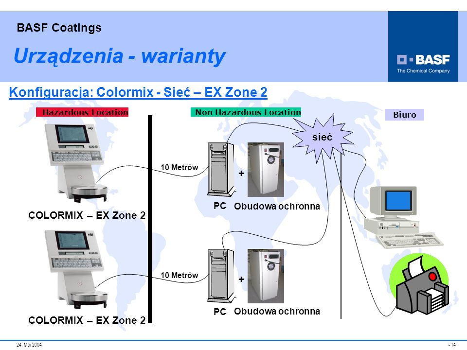 Urządzenia - warianty Konfiguracja: Colormix - Sieć – EX Zone 2 sieć +