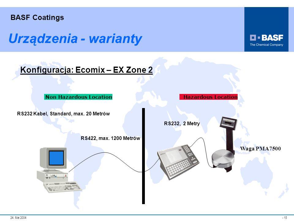 Urządzenia - warianty Konfiguracja: Ecomix – EX Zone 2 Waga PMA7500