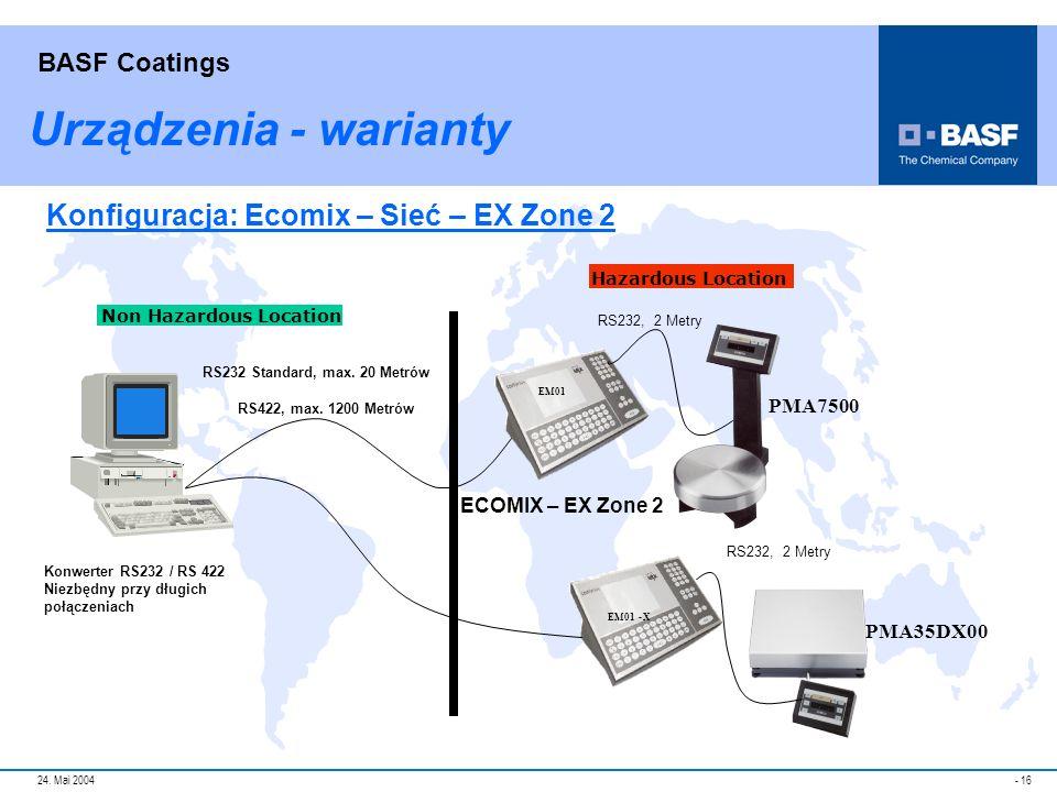 Urządzenia - warianty Konfiguracja: Ecomix – Sieć – EX Zone 2 PMA7500