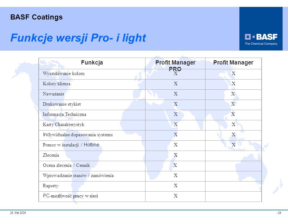 Funkcje wersji Pro- i light
