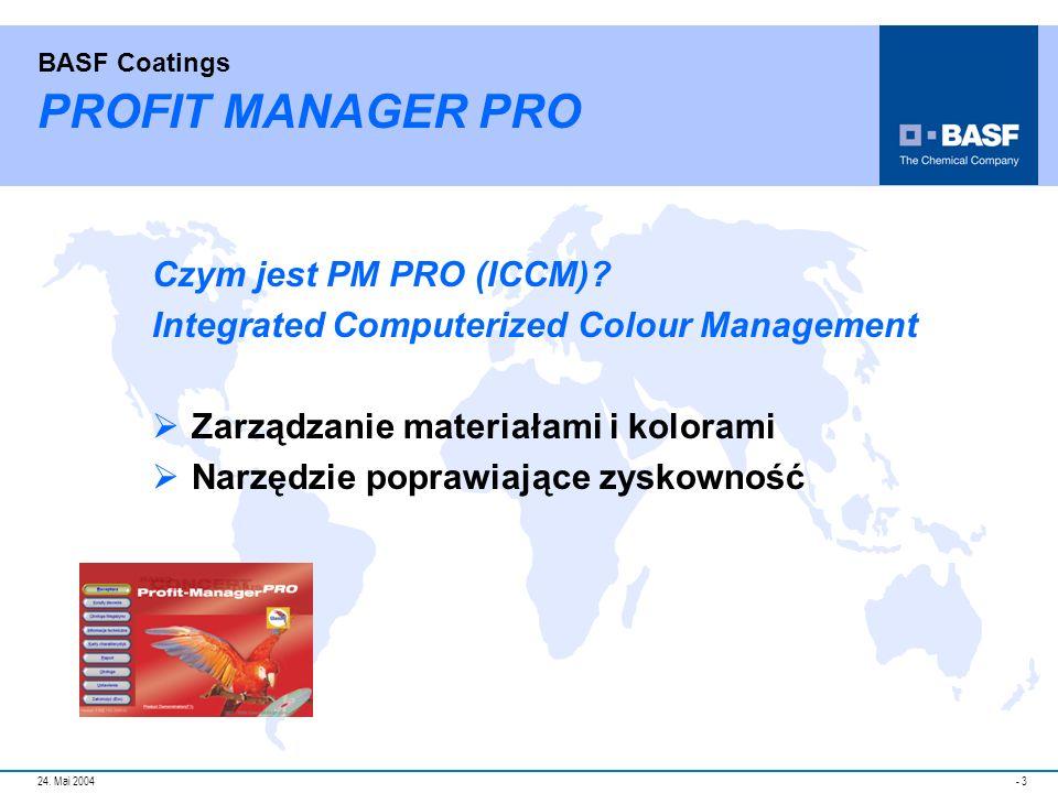 PROFIT MANAGER PRO Czym jest PM PRO (ICCM)
