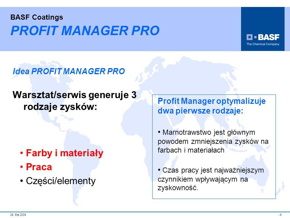 PROFIT MANAGER PRO Warsztat/serwis generuje 3 rodzaje zysków: