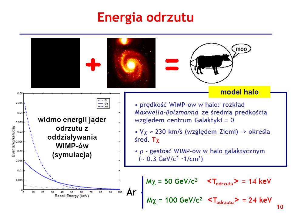 widmo energii jąder odrzutu z oddziaływania WIMP-ów (symulacja)