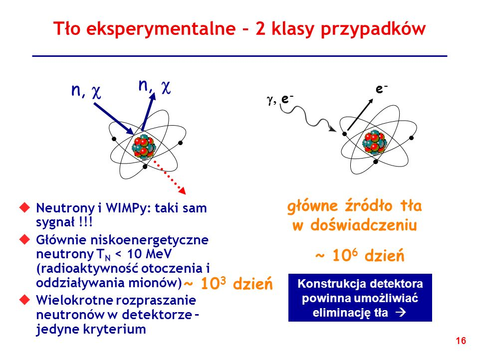 Tło eksperymentalne – 2 klasy przypadków