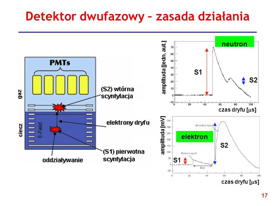 Detektor dwufazowy – zasada działania