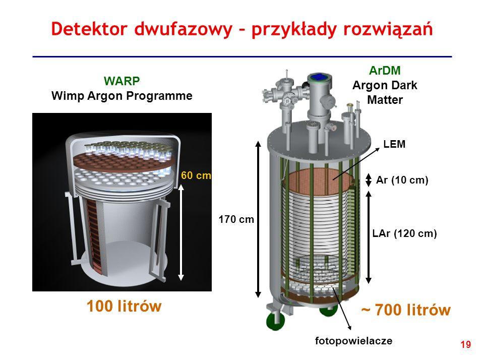 Detektor dwufazowy – przykłady rozwiązań