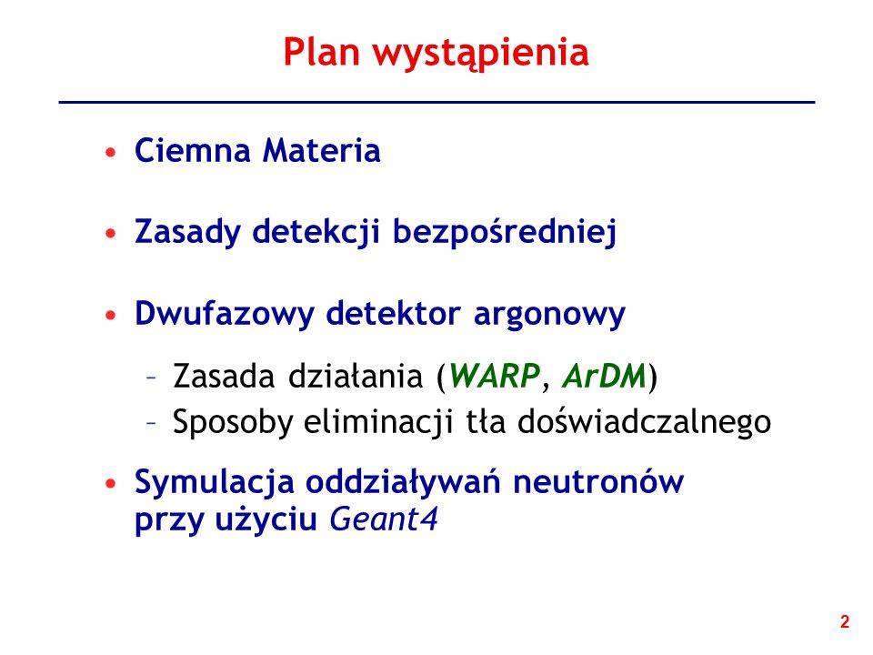 Plan wystąpienia Ciemna Materia Zasady detekcji bezpośredniej