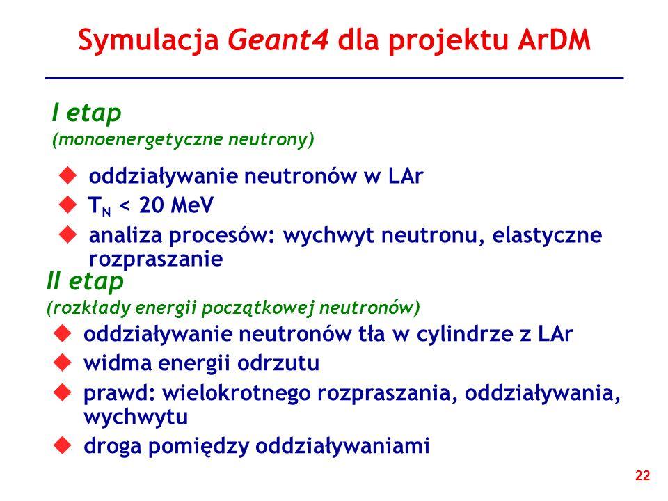 Symulacja Geant4 dla projektu ArDM