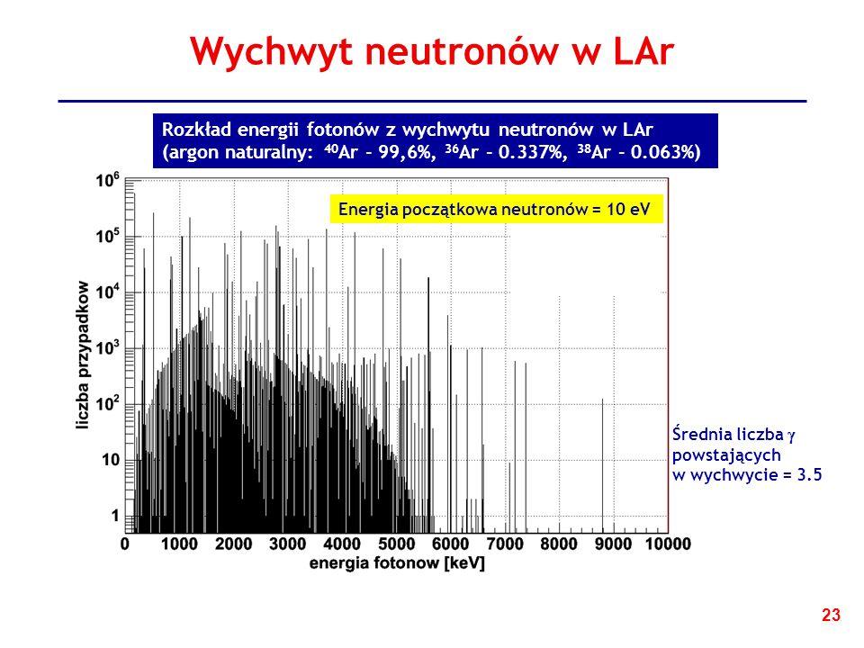 Wychwyt neutronów w LAr