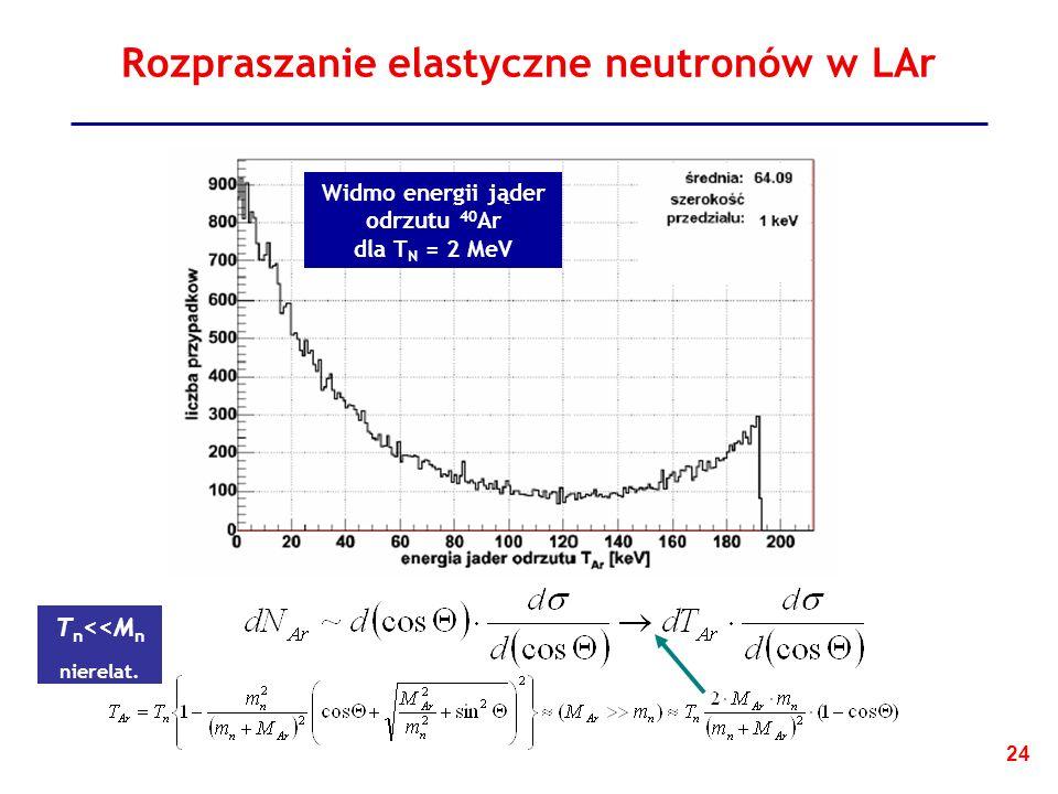 Rozpraszanie elastyczne neutronów w LAr