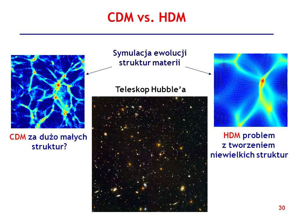 CDM vs. HDM Symulacja ewolucji struktur materii Teleskop Hubble'a