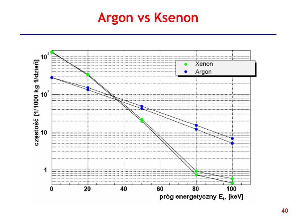 Argon vs Ksenon