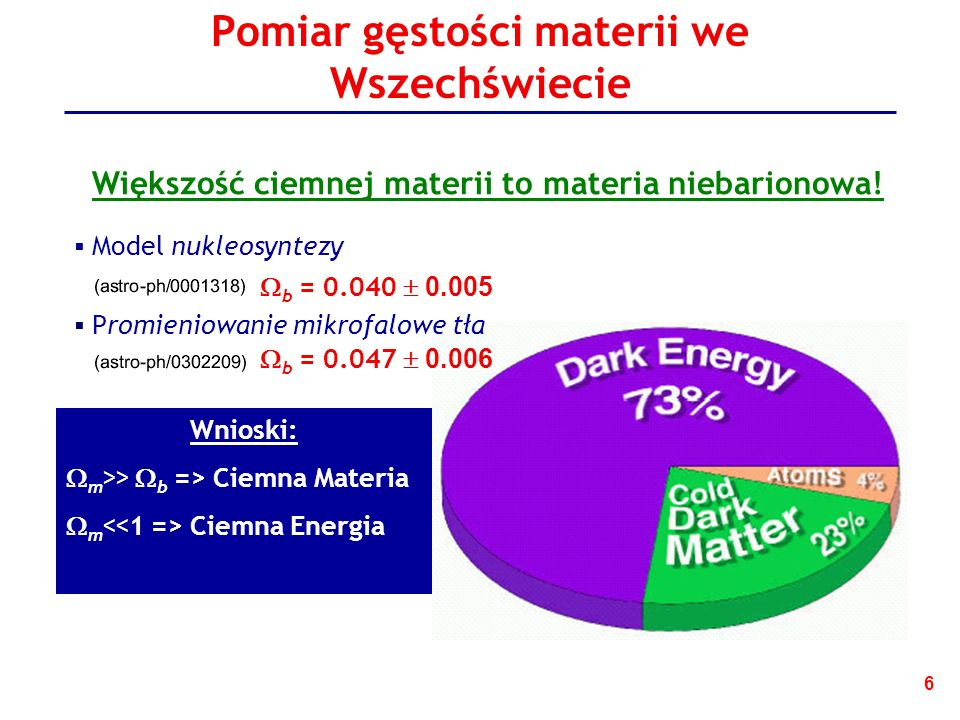 Pomiar gęstości materii we Wszechświecie