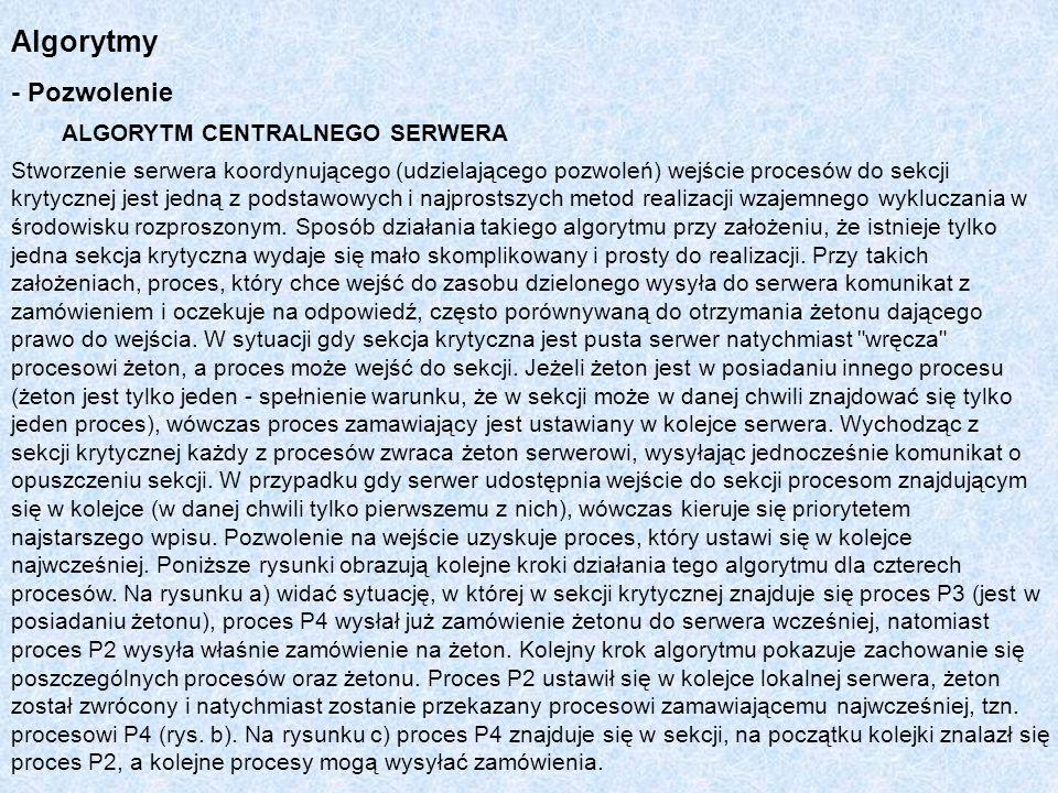 Algorytmy - Pozwolenie ALGORYTM CENTRALNEGO SERWERA