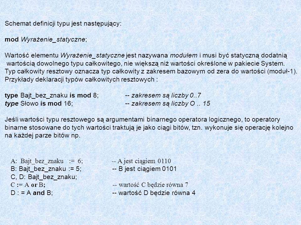 Schemat definicji typu jest następujący: