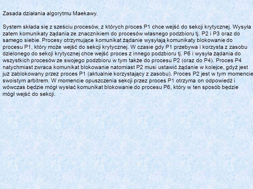 Zasada działania algorytmu Maekawy