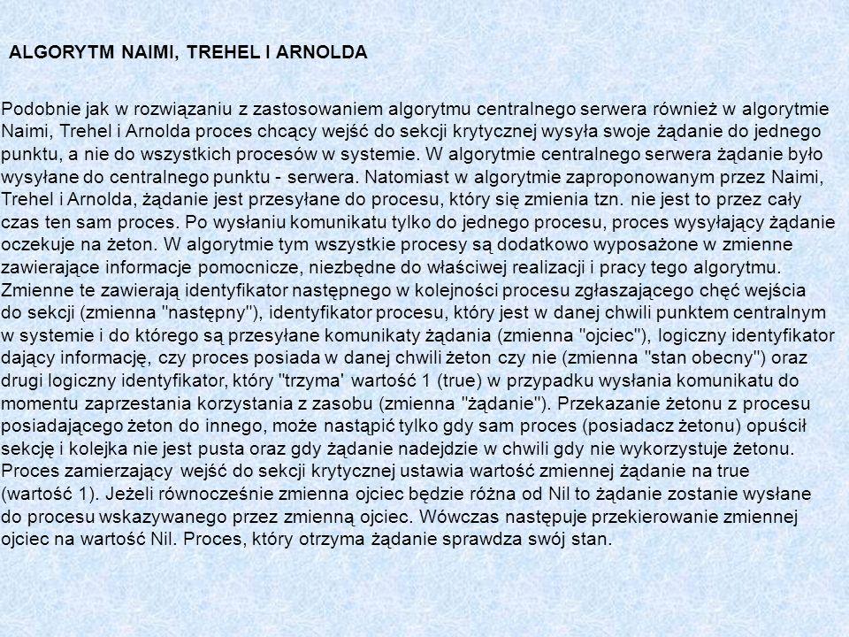 ALGORYTM NAIMI, TREHEL I ARNOLDA
