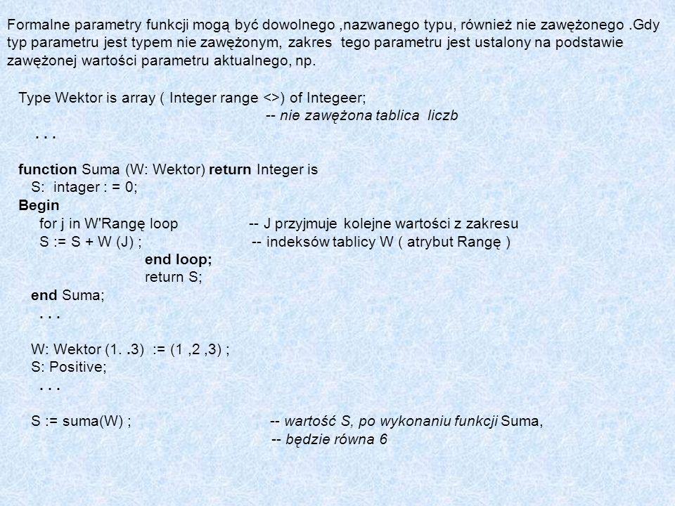Formalne parametry funkcji mogą być dowolnego ,nazwanego typu, również nie zawężonego .Gdy