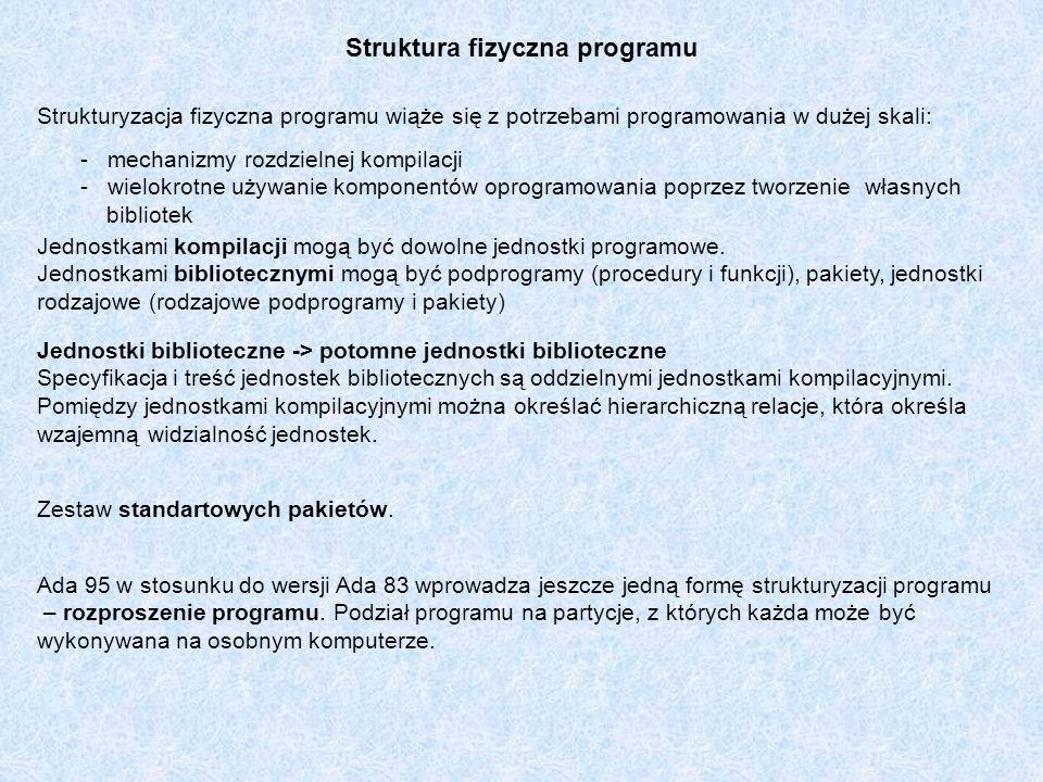 Struktura fizyczna programu