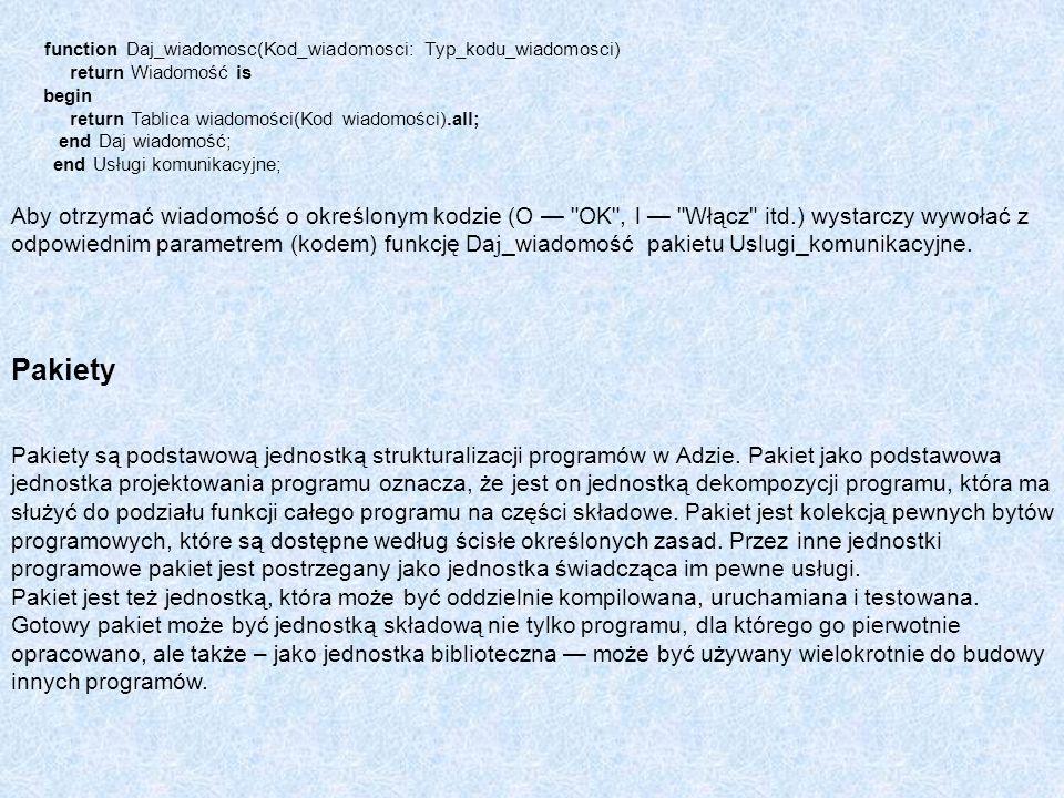 Pakiety function Daj_wiadomosc(Kod_wiadomosci: Typ_kodu_wiadomosci)
