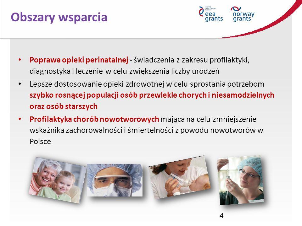 Obszary wsparciaPoprawa opieki perinatalnej - świadczenia z zakresu profilaktyki, diagnostyka i leczenie w celu zwiększenia liczby urodzeń.