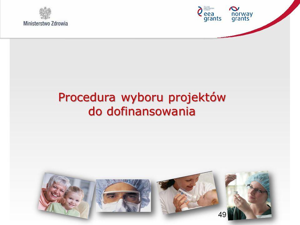 Procedura wyboru projektów do dofinansowania