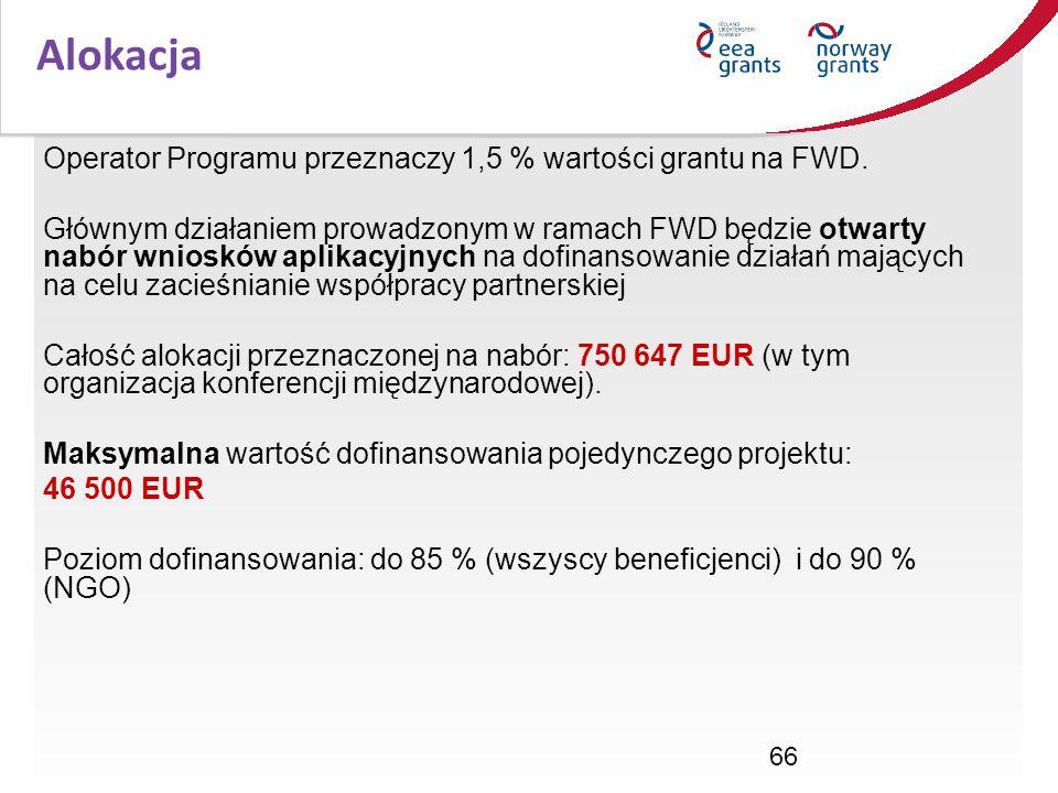 Alokacja Operator Programu przeznaczy 1,5 % wartości grantu na FWD.